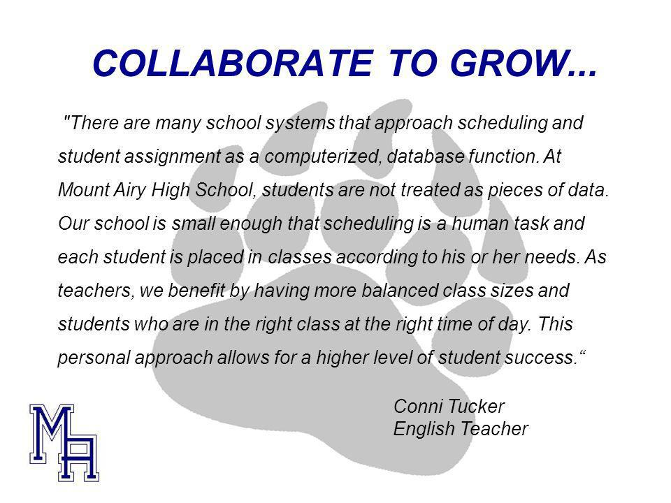 COLLABORATE TO GROW...Professional Learning Communities were implemented 3 years ago.