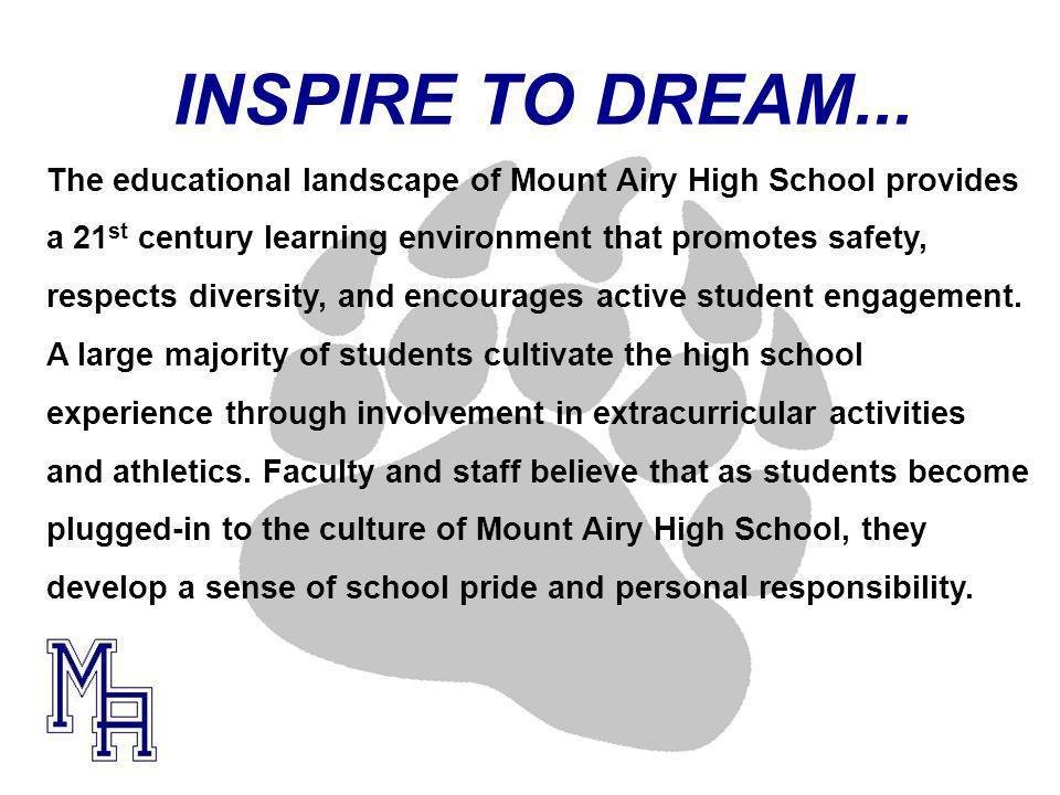 INSPIRE TO DREAM...