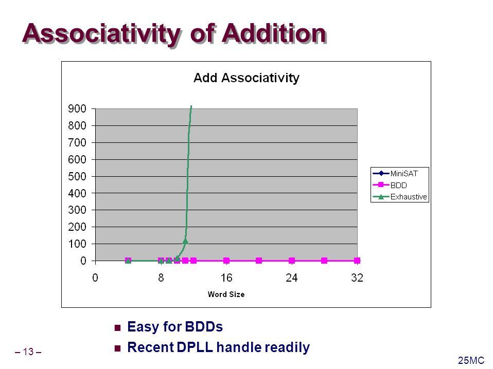 – 14 – 25MC Associativity of Multiplication BDDs better than DPLL