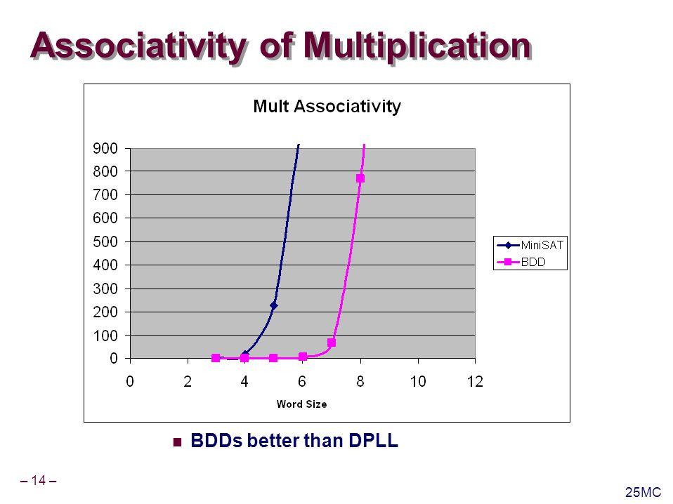 – 15 – 25MC Associativity of Multiplication Both worse than exhaustive