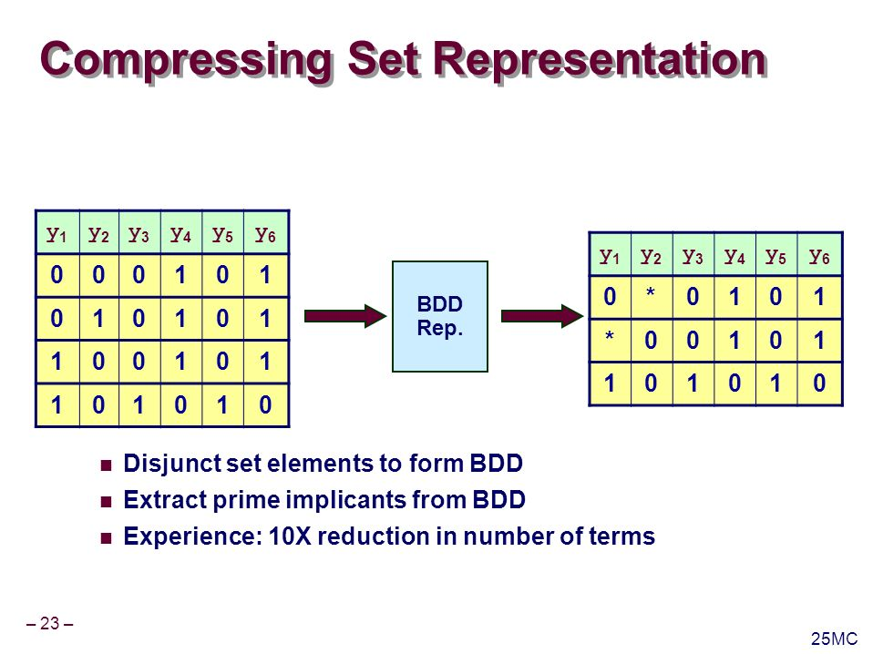 – 24 – 25MC SAT Enumeration Observations Performance Better than BDDs when  X  >>  Y  Only have to enumerate for unique assignments to YImprovements Attempt to enlarge solution as enumerate [McMillan 02] Build into DPLL search loop Lahiri, Nieuwenhuis, Oliveras, 06 Handle successful cases similarly to failures Make solver stop before it assigns values to all variables Implemented?Observation Enumerative methods seem inelegant