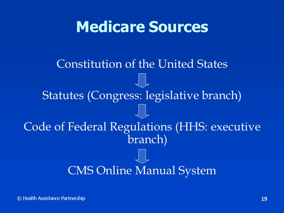© Health Assistance Partnership 20 Medicare Sources Sources move from general to specific language Also move from higher to lower levels of authority Constitution is supreme law of the land When CMS or contractor decisions conflict with Constitution or statute, federal courts can reverse it