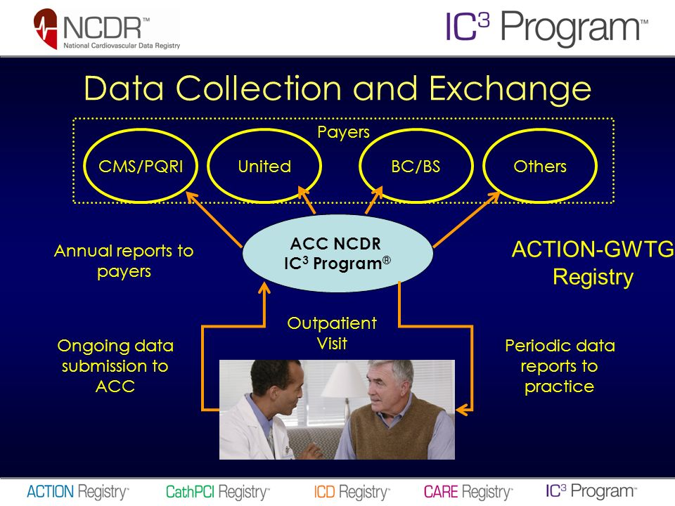 Key Challenges IT infrastructure Program integration into clinical practice Quality improvement Alliances / Business case Incentives for participants