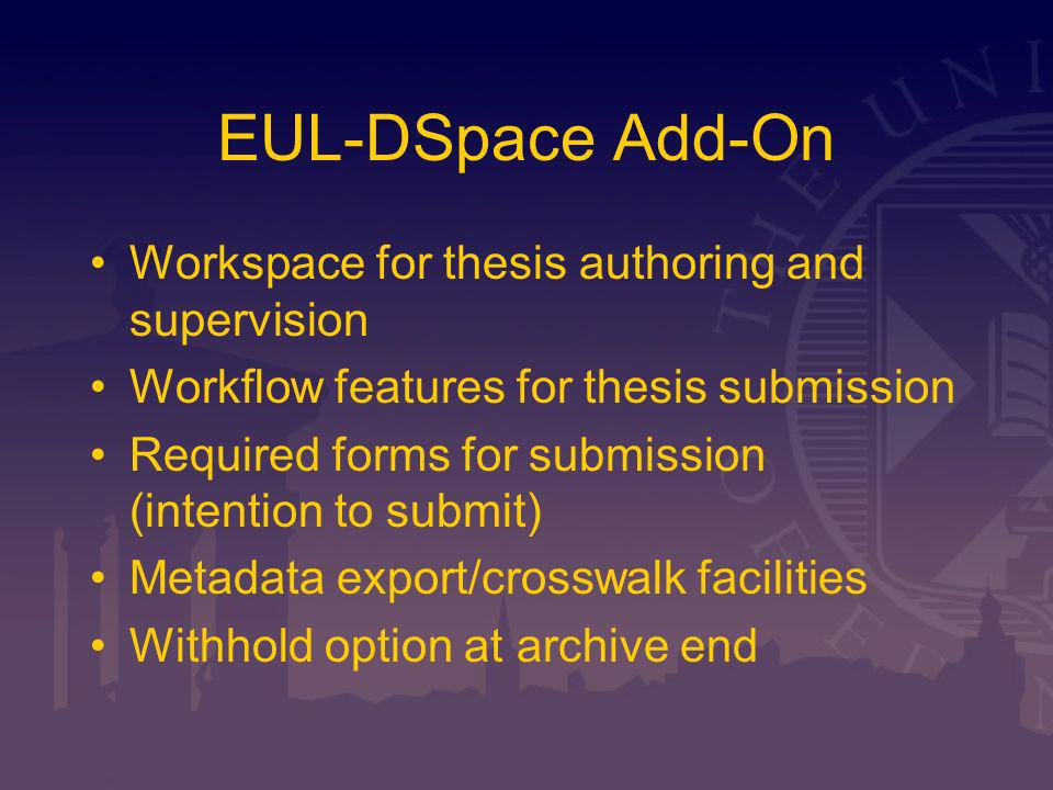 Work Done So Far The Workspace Notes system for communication between student and supervisors Supervision system for addition of supervising academics to view and modify submissions Additional administrative tools