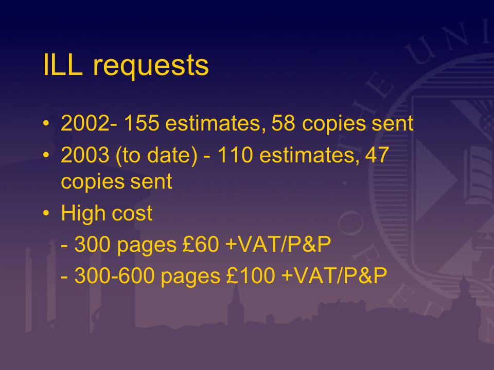 current online access 100+ PhD and MSc theses