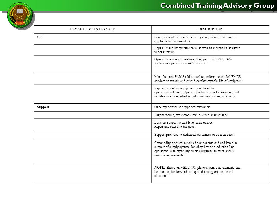 Combined Training Advisory Group TitleDescription InspectTo determine the serviceability of an item by comparing its physical, mechanical, or electrical characteristics through examinations.
