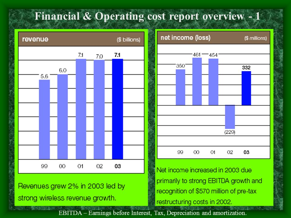 Financial & Operating cost report overview - 2
