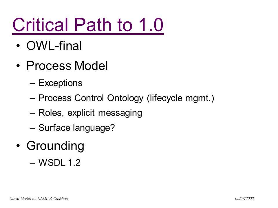 David Martin for DAML-S Coalition 05/08/2003 Semantic Web Services Initiative (SWSI) www.swsi.org