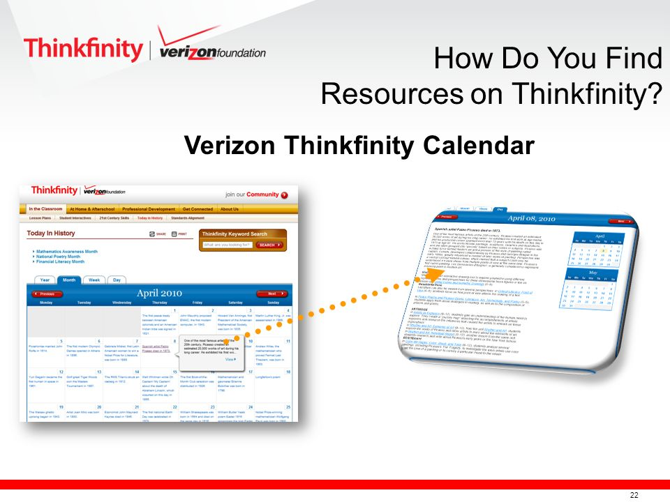 23 Tabs: 21st Century Skills Helps teachers weave key skills into core subject matter: Creativity and innovation Communication and collaboration Research Critical thinking Problem solving Decision making How Do You Find Resources on Thinkfinity?