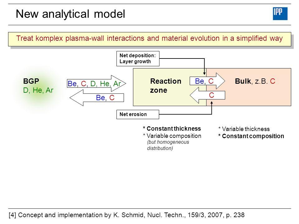 New analytical model Bulk, z.B.