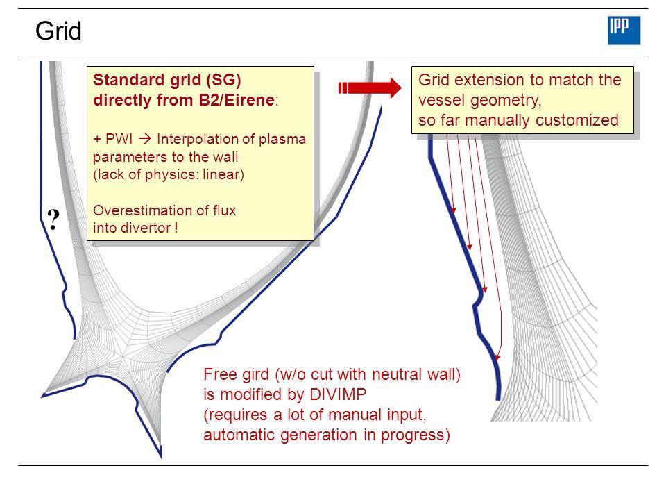 Standard grids : ITER (Divertor) Core Plasma SOL Flux Surfaces Separatrix Divertor Unrolled data structure: Core Plasma Flux Surfaces Divertor Separatrix SOL Background plasma Background plasma