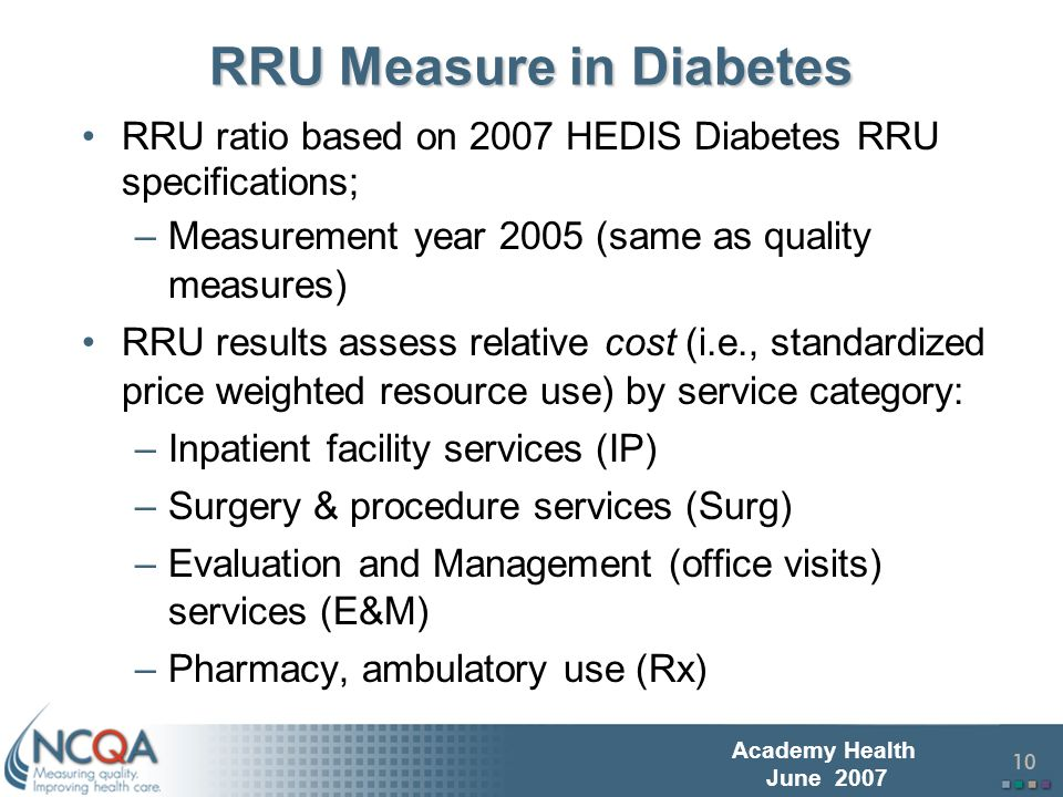 11 Academy Health June 2007 Relative Resource Use Index for Diabetic Patients (RDI) RDI calculated as ratio of observed-to- expected (risk adjusted average) standardized costs for patients with diabetes RDI index calculated – RDI ratio divided by all-plan RDI ratio average Measurement of weighted resource use - not unit price –NCQA standardized price tables –Cost is defined as the summarized weighted resource use