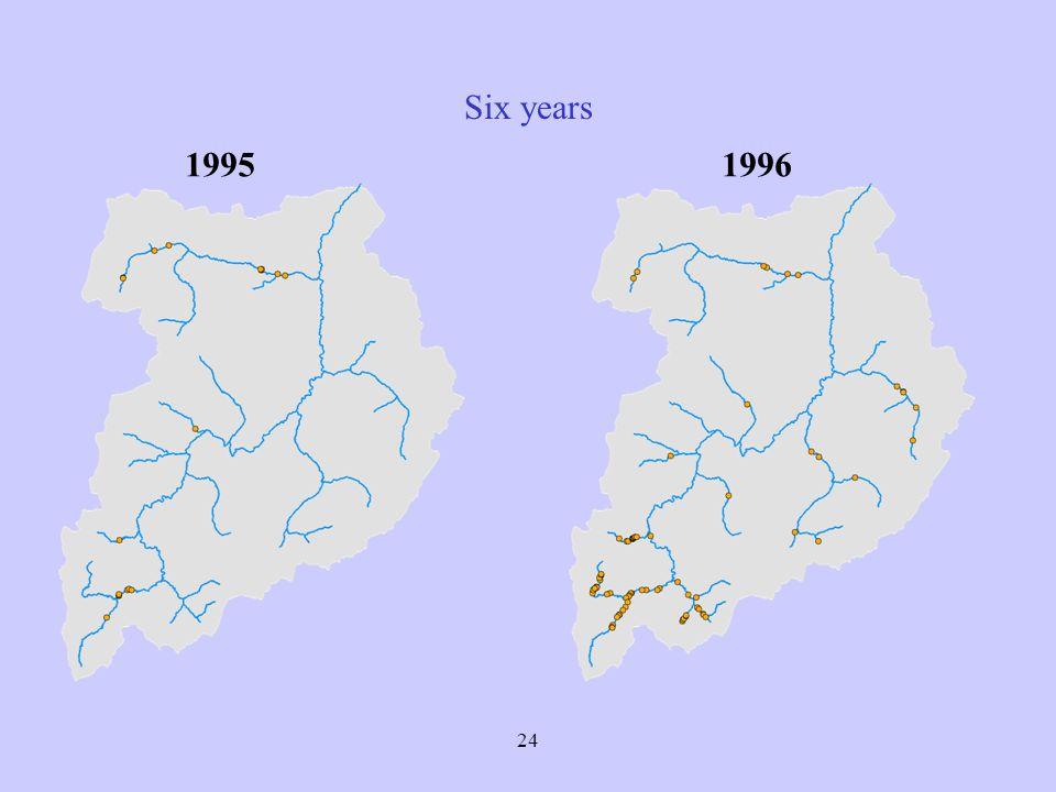 25 Six years 19971998