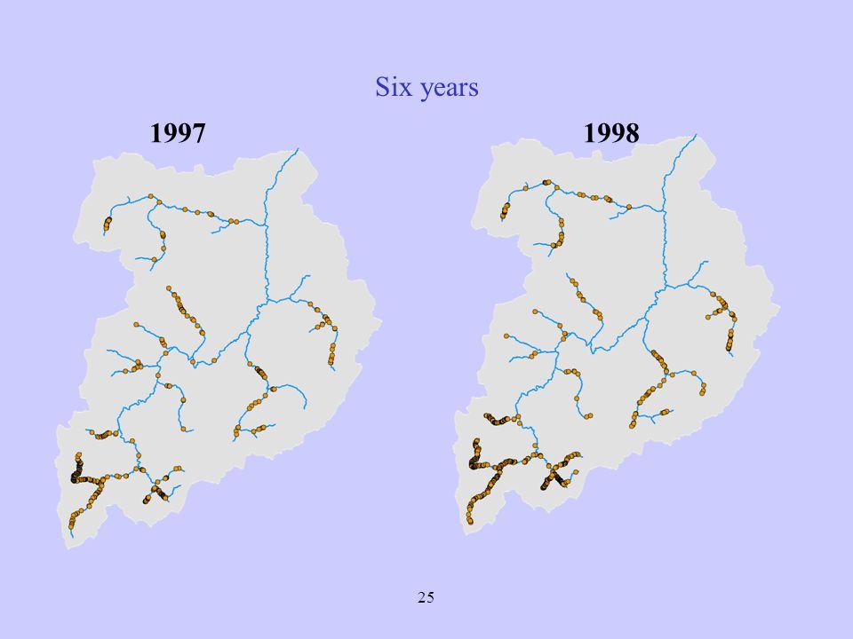 26 Six years 20012002