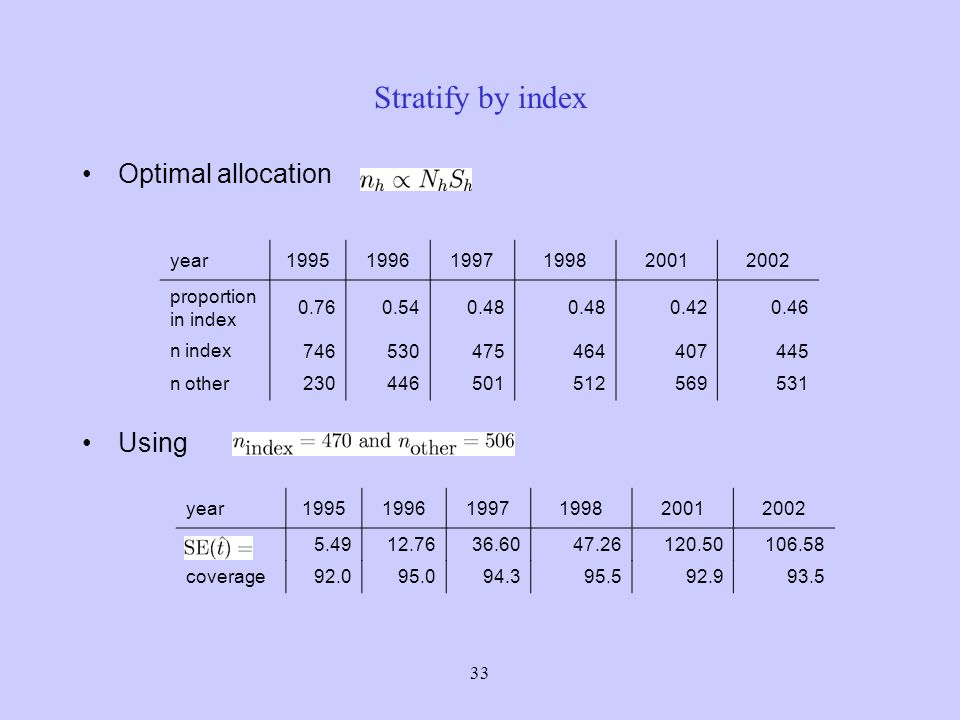 34 Stratify by index Using year199519961997199820012002 n index 746530475464407445 n other 230446501512569531