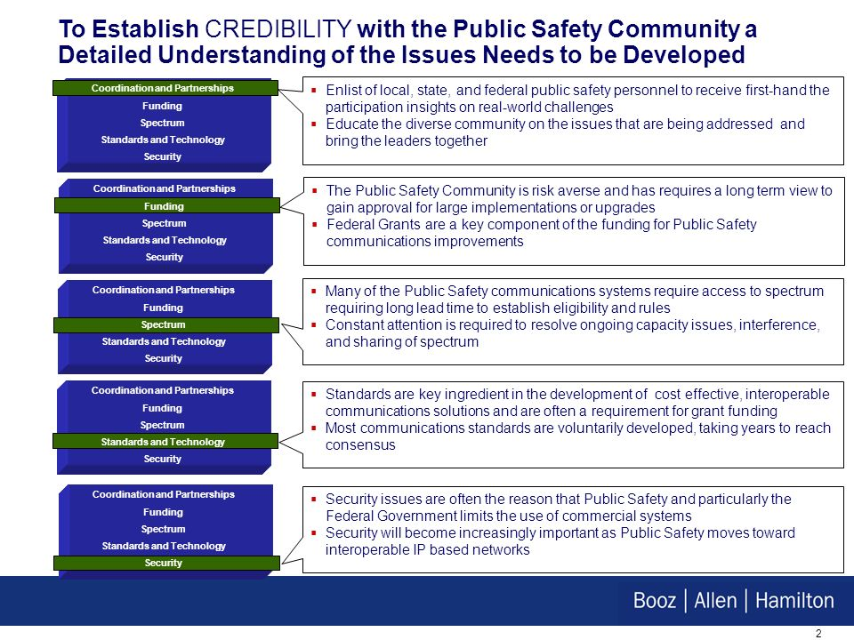2 To Establish CREDIBILITY with the Public Safety Community a Detailed Understanding of the Issues Needs to be Developed Standards are key ingredient in the development of cost effective, interoperable communications solutions and are often a requirement for grant funding Most communications standards are voluntarily developed, taking years to reach consensus Security issues are often the reason that Public Safety and particularly the Federal Government limits the use of commercial systems Security will become increasingly important as Public Safety moves toward interoperable IP based networks The Public Safety Community is risk averse and has requires a long term view to gain approval for large implementations or upgrades Federal Grants are a key component of the funding for Public Safety communications improvements Enlist of local, state, and federal public safety personnel to receive first-hand the participation insights on real-world challenges Educate the diverse community on the issues that are being addressed and bring the leaders together Assessed several critical public safety topics (e.g., digital television transition, multiple access techniques, and radio frequency band restructuring) Coordination and Partnerships Funding Spectrum Standards and Technology Security Coordination and Partnerships Funding Spectrum Standards and Technology Security Coordination and Partnerships Funding Spectrum Standards and Technology Security Coordination and Partnerships Funding Spectrum Standards and Technology Security Coordination and Partnerships Funding Spectrum Standards and Technology Security Many of the Public Safety communications systems require access to spectrum requiring long lead time to establish eligibility and rules Constant attention is required to resolve ongoing capacity issues, interference, and sharing of spectrum