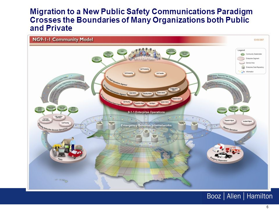 6 Migration to a New Public Safety Communications Paradigm Crosses the Boundaries of Many Organizations both Public and Private
