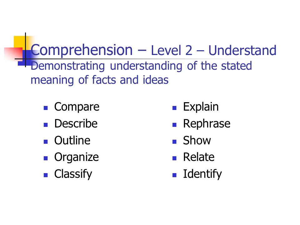 Comprehension – Level 2 – Understand Demonstrating understanding of the stated meaning of facts and ideas Compare Describe Outline Organize Classify Explain Rephrase Show Relate Identify