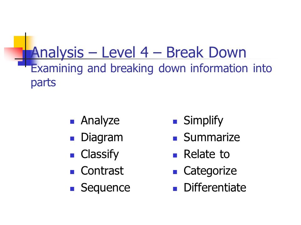 Analysis – Level 4 – Break Down Examining and breaking down information into parts Analyze Diagram Classify Contrast Sequence Simplify Summarize Relate to Categorize Differentiate