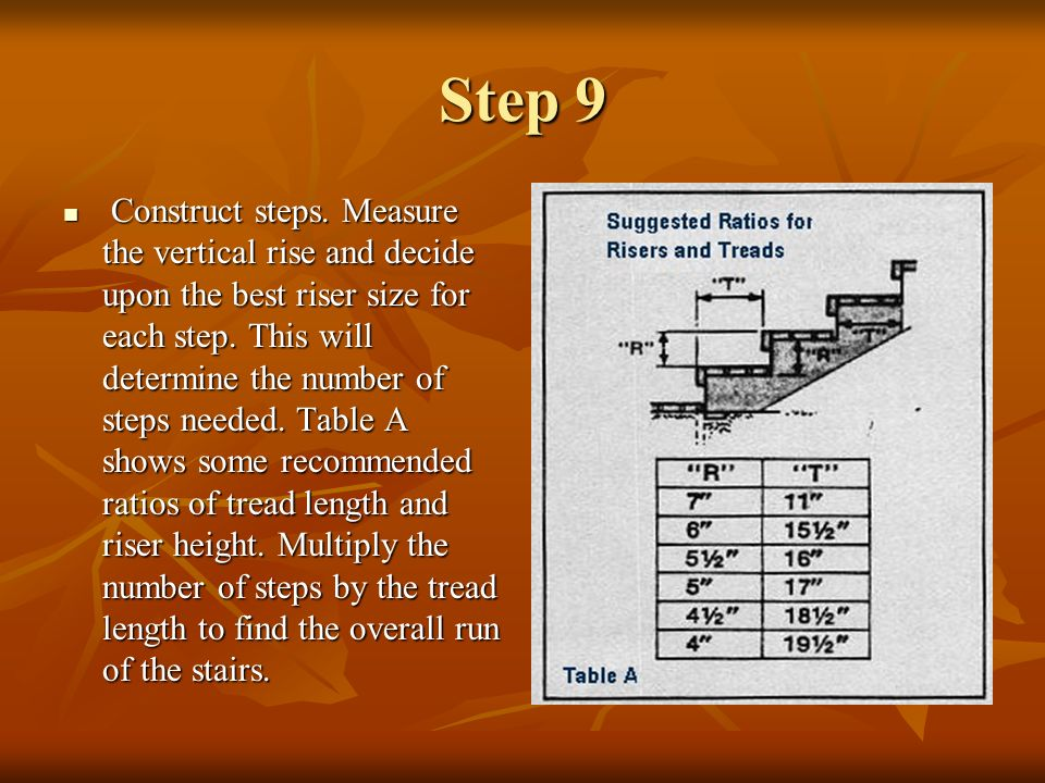 Step 9 (cont.) Using 2 x 4 or 2 x 6 boards for treads will reduce cupping problems common with wider boards.