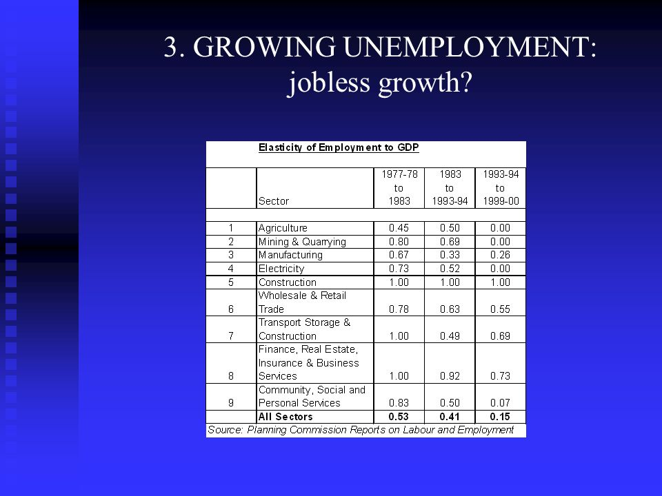 3. GROWING UNEMPLOYMENT (cont): Will moderate growth be enough?