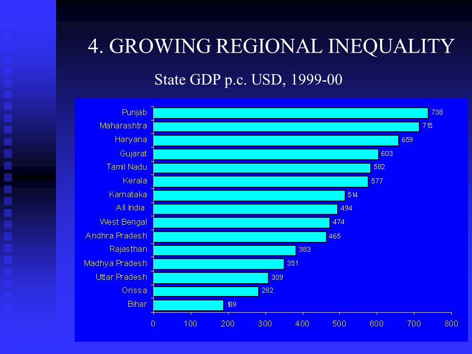 4.GROWING REGIONAL INEQUALITY (cont).