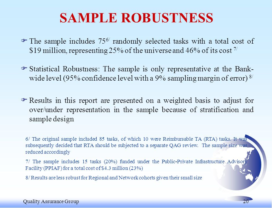 Quality Assurance Group 21 III. FINDINGS