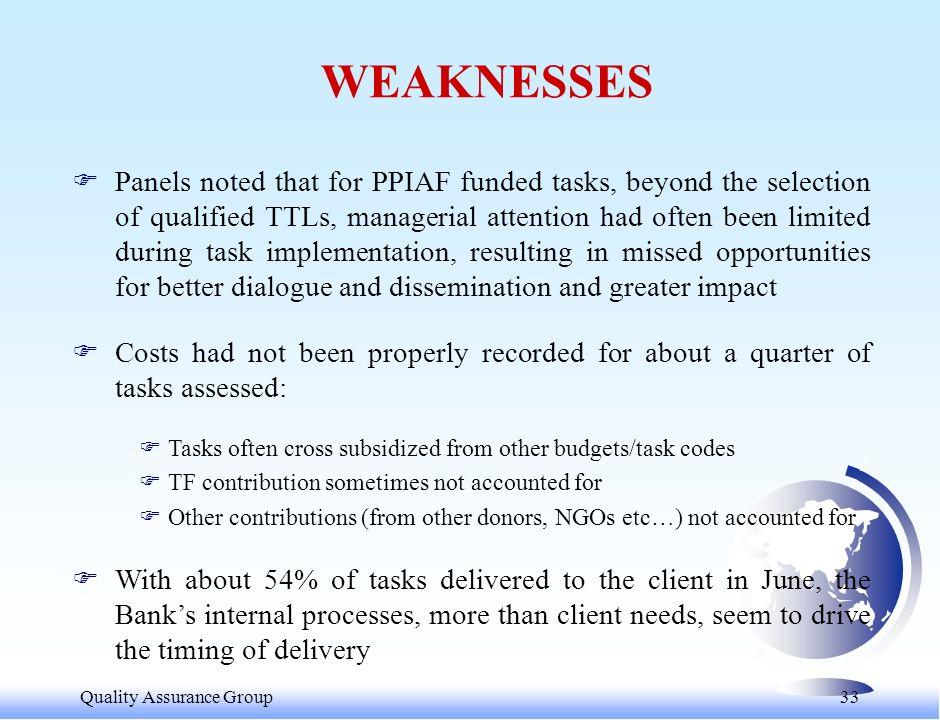 Quality Assurance Group 34 IV.