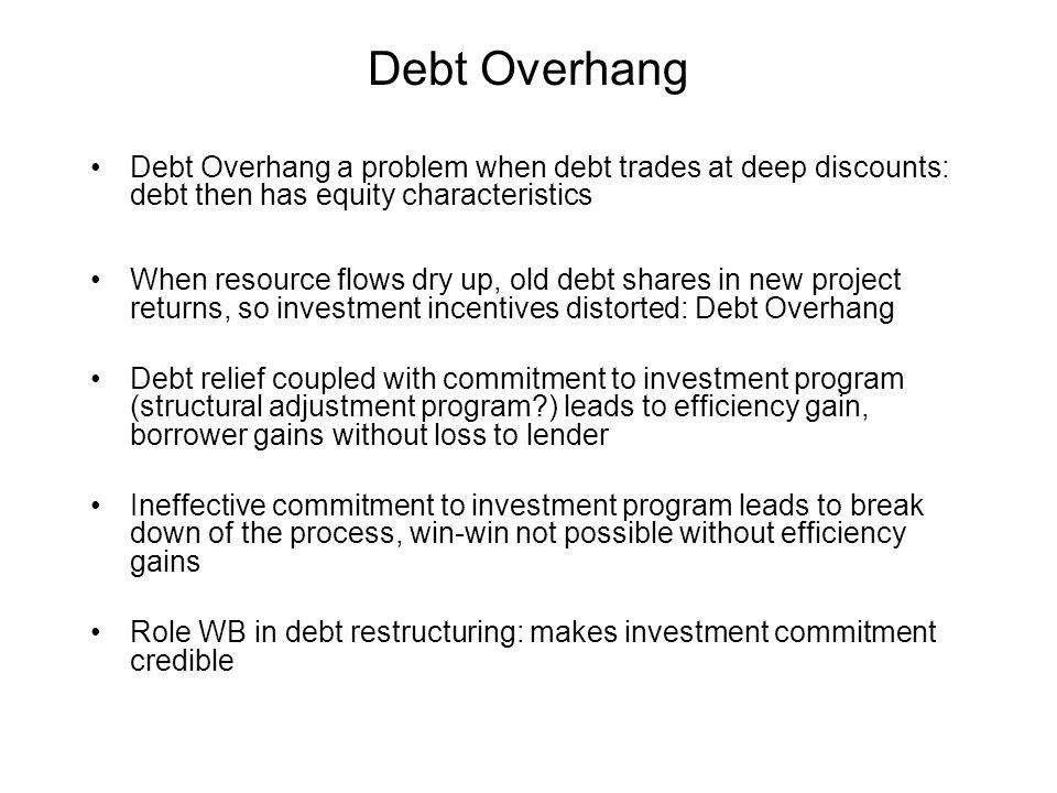 Overborrowing and Debt Overhang
