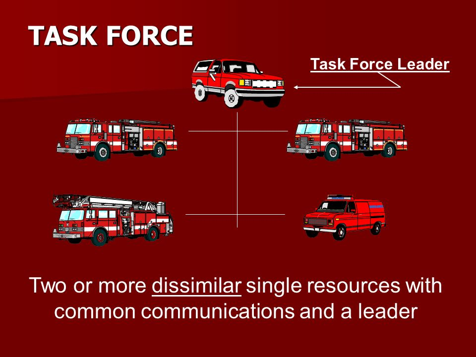 The SERP in Action Since 1993 Taking and all hazards approach, fire chiefs from Floridas 67 counties spent nearly 5 years developing the SERP and the last decade refining and updating it.