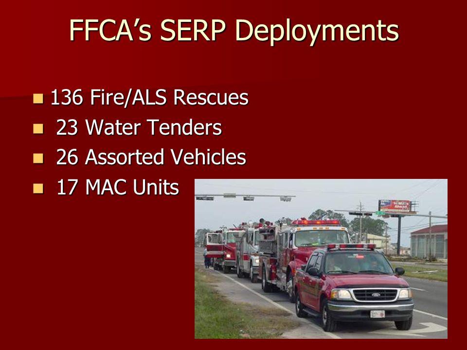 FFCAs SERP Deployments 29 Dispatchers