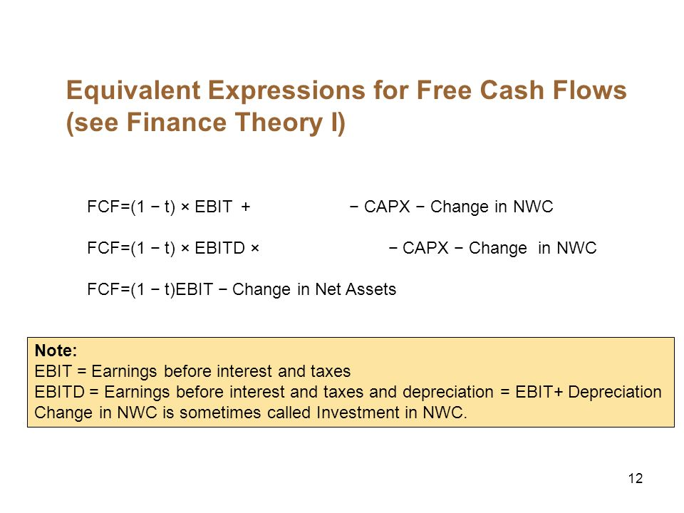 13 Example of Free Cash Flow Calculation 19981999 Sales1,0001,200 Cost of Goods Sold700850 Depreciation3035 Interest Expense4050 Taxes (38%)8090 Profit After taxes150175 Capital Expenditures40 Accounts Receivable5060 Inventories5060 Accounts Payable2025 In 1999: FCF = EBIT*(1-t) + Depreciation - CAPX - Change in NWC EBIT = 1,200 - 850 - 35 = 315; Ch.