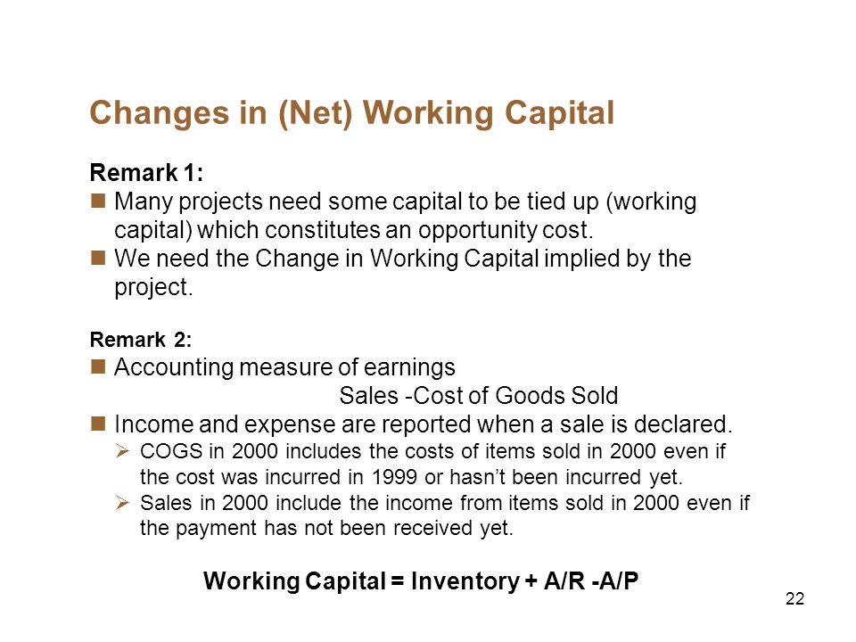 23 Year12345678910 CAPX20--------- Incr.profit 39.6 44.6 Incr.