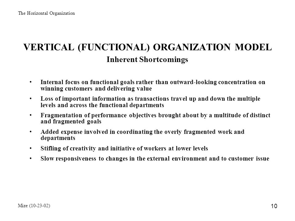 The Horizontal Organization Mize (10-23-02) 11 LEGACY OF THE INDUSTRIAL REVOLUTION A foundation of the I.R.