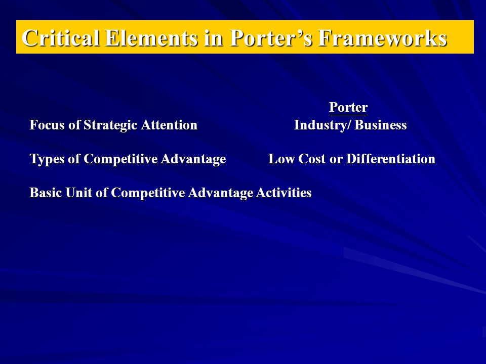 Porters Winning Formula Pick a business in an attractive industry in which you can excel.