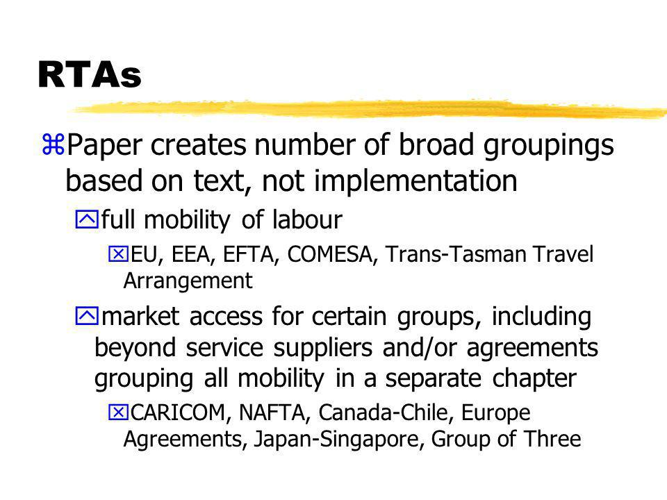 RTAs yAgreements using GATS model with some additional elements xUS-Jordan, EU-Mexico, AFTA, Euro-Med (Morocco, Tunisia), New Zealand-Singapore yAgreements using the GATS model xMERCOSUR yAgreements providing no market access but facilitated entry xAPEC, SAARC yNo provisions or works in progress xCEFTA and FTAA, SADC respectively