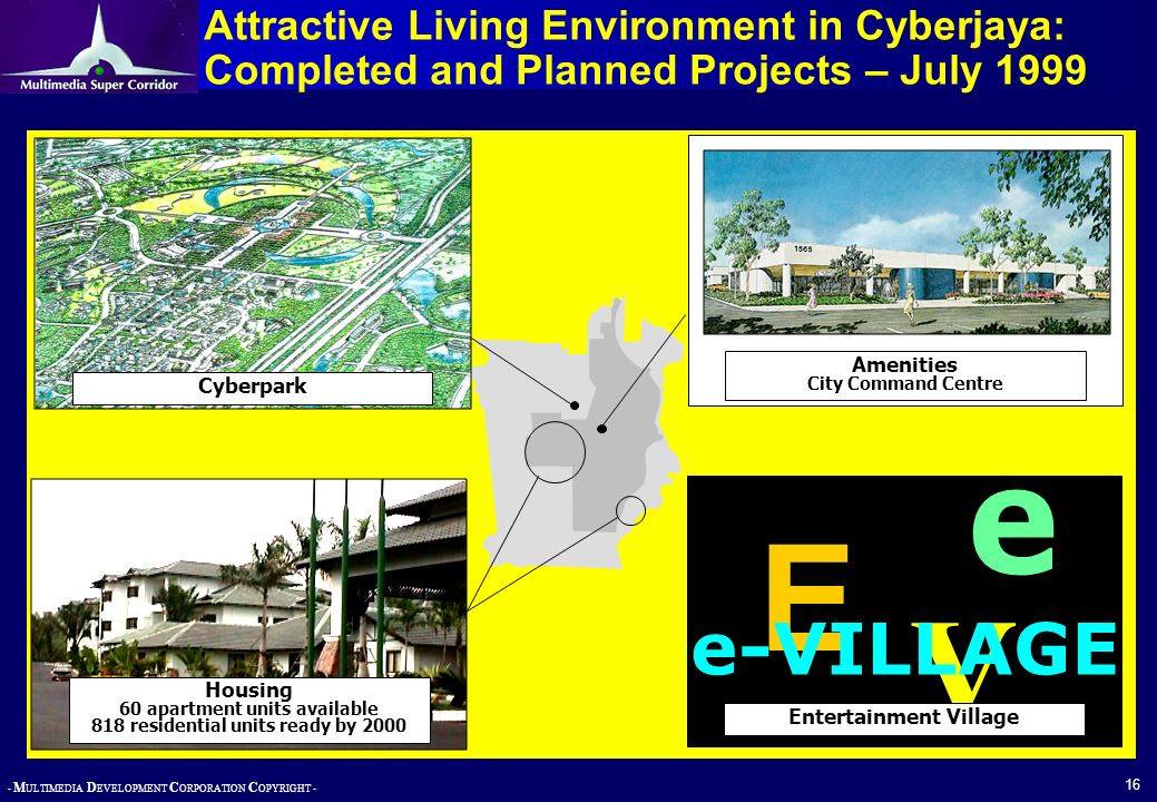 - M ULTIMEDIA D EVELOPMENT C ORPORATION C OPYRIGHT - 17 NTT MSC Center 2nd largest NTT R&D facility outside Japan Multimedia University 3,000 students admitted TM Cyberjaya Central State-of the-art exchange enabling quality broad band services Central Incubator Capacity:45,000 sf Taken:36,000 sf Creating Ideal Multimedia Environment in Cyberjaya: Completed Projects – July 1999