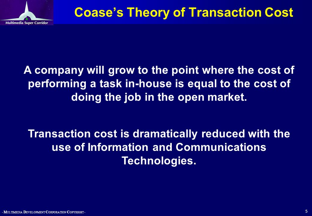 - M ULTIMEDIA D EVELOPMENT C ORPORATION C OPYRIGHT - 6 Coases Theory of Transaction Cost $1.07 $0.68 $0.27 $0.10 US$ Banking Transaction Cost