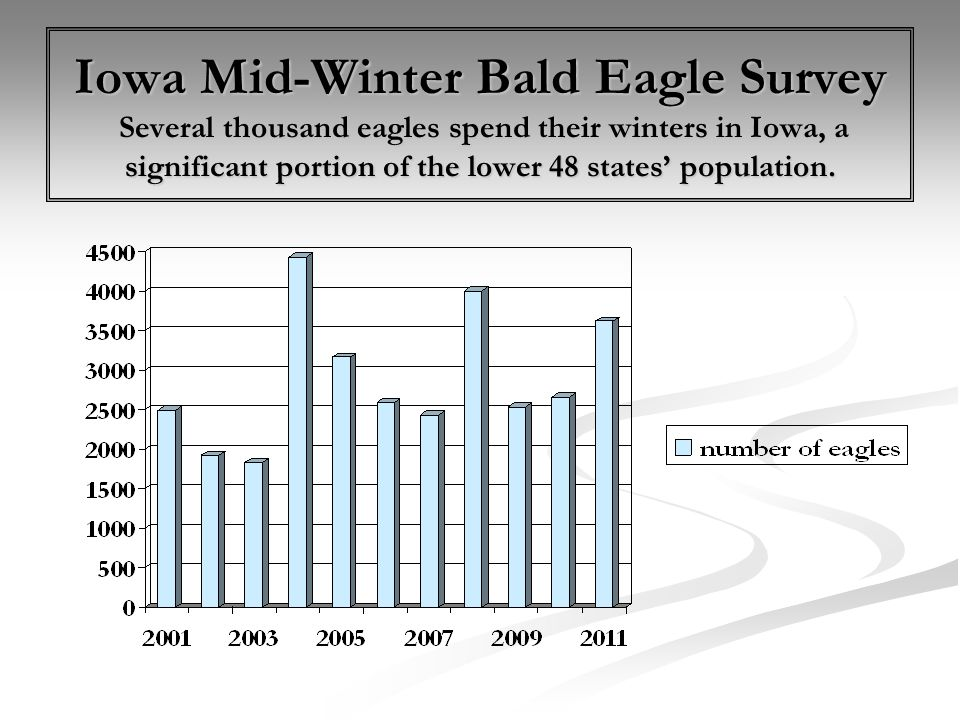 Incidence of Abnormal Lead Levels in Bald Eagles admitted to Iowa Wildlife Rehabilitators January 2004 thru March 2011 Incidence of Abnormal Lead Levels in Bald Eagles admitted to Iowa Wildlife Rehabilitators January 2004 thru March 2011