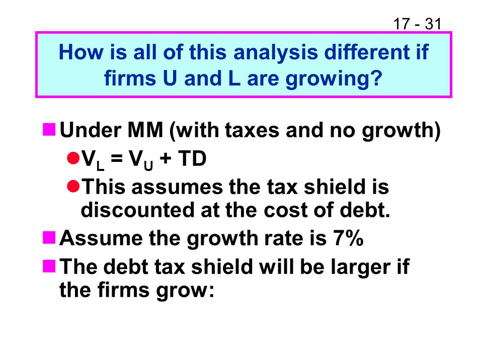 17 - 32 7% growth, TS discount rate of r TS Value of (growing) tax shield = V TS = r d TD/(r TS –g) So value of levered firm = V L = V U + r d TD/(r TS – g)