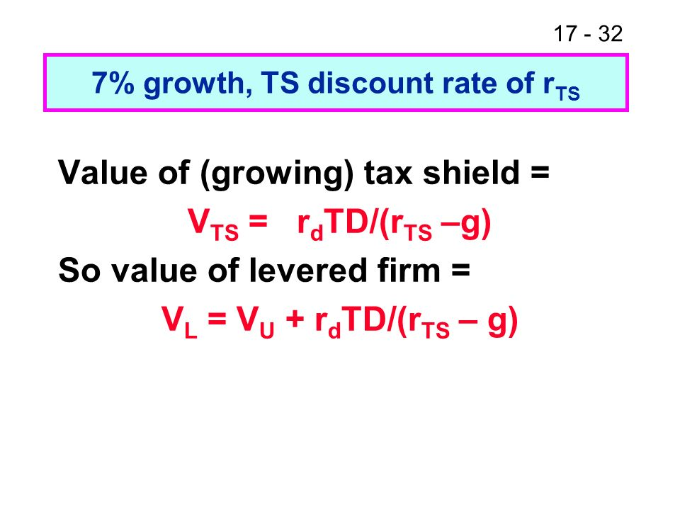 17 - 33 What should r TS be.The smaller is r TS, the larger the value of the tax shield.