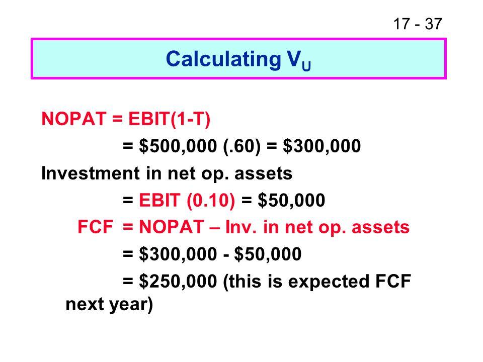 17 - 38 Value of unlevered firm, V U Value of unlevered firm = V U = FCF/(r sU – g) = $250,000/(0.14 – 0.07) = $3,571,429