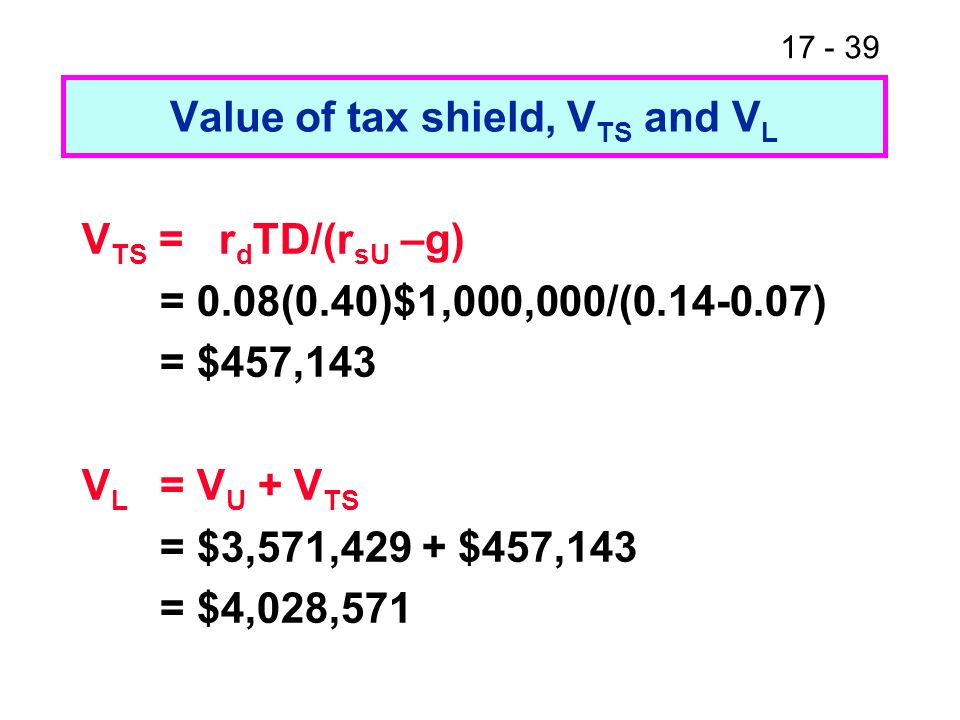 17 - 40 Cost of equity and WACC Just like with MM with taxes, the cost of equity increases with D/V, and the WACC declines.