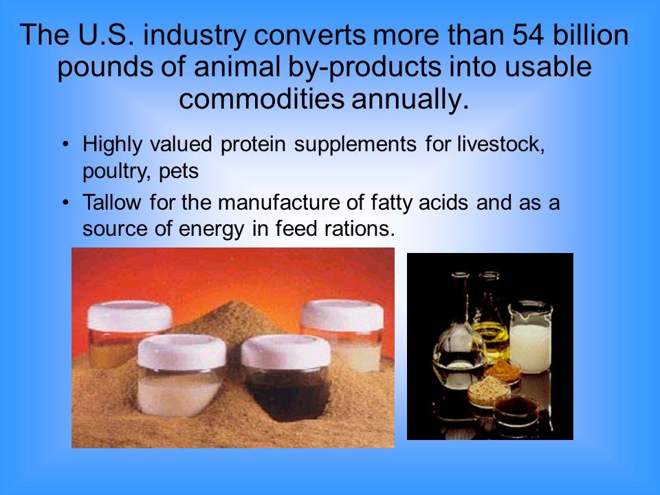 Tallows and Greases Edible Tallow1.6 billion lb/yr Inedible Tallow3.9 Lard and Grease1.3 Yellow Grease2.6 Poultry Fat2.2 Total 11.6 billion lb/yr