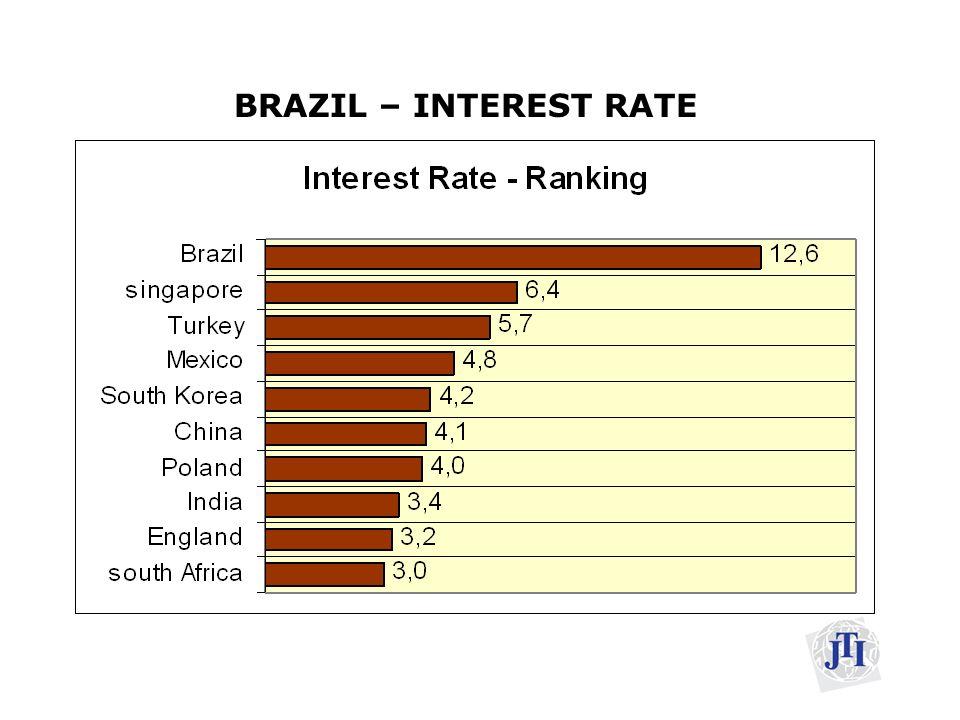 List by the International Monetary FundInternational Monetary Fund RankCountryGDP (PPP) $m 1United States12,229,276 2China8,817,394 1 1 3Japan3,946,090 4India3,729,533 5Germany2,436,004 6United Kingdom2,006,078 7France1,835,696 8Italy1,713,399 9 Brazil 1,594,482 10Russia1,576,226 11Spain1,140,929 12Mexico1,094,301 13Canada1,089,645