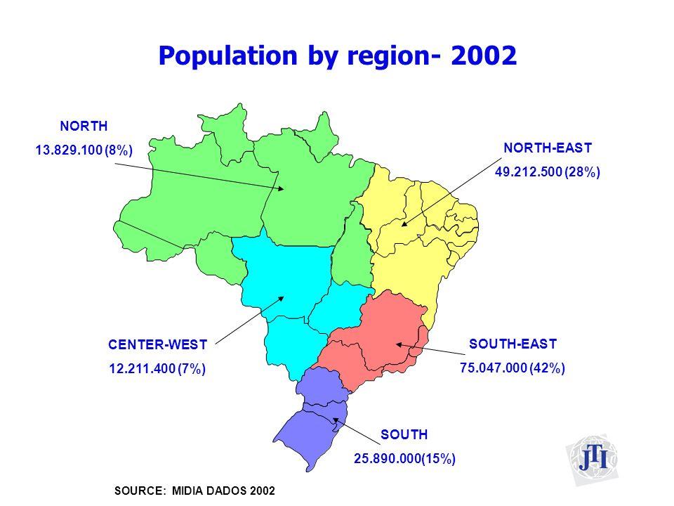 Consumption Potential Index Source : ALPHA 2001 - 11ª EDIÇÃO