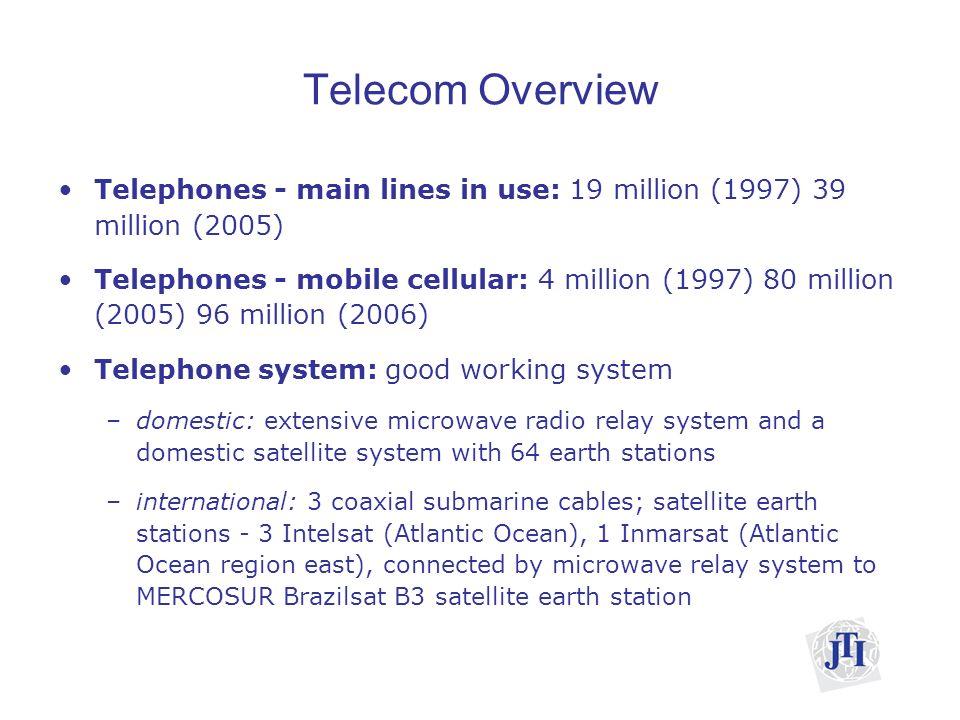 MilhõesPaís200420052006 1China335393461 2US181208233** 3Rússia74126152 4Índia4876149* 5Brasil668699,9 6Japão919599,8 includes WLL; ** forecast A Índia atingiu em Mar/06 a marca de 89,9 milhões de celulares, superando o Brasil que em Mar/06 possuía 89,4 milhões.