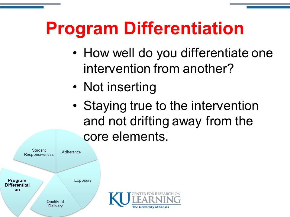 Student Responsiveness How engaged are the students in this intervention or activity.