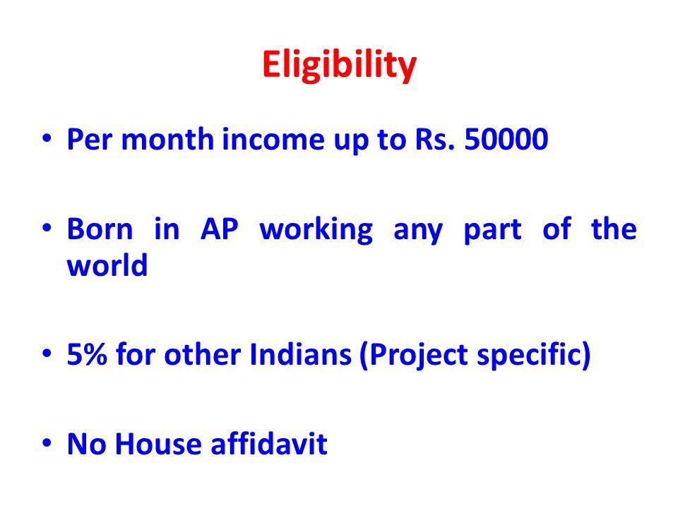 New Applications www.rajivswagruhaap.gov.in