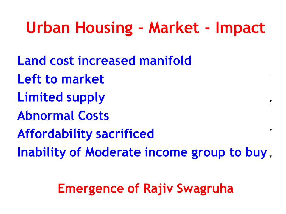 Rajiv Swagruha - Objective Every person with moderate income, having no house of his / her own, must have a house, i.e.